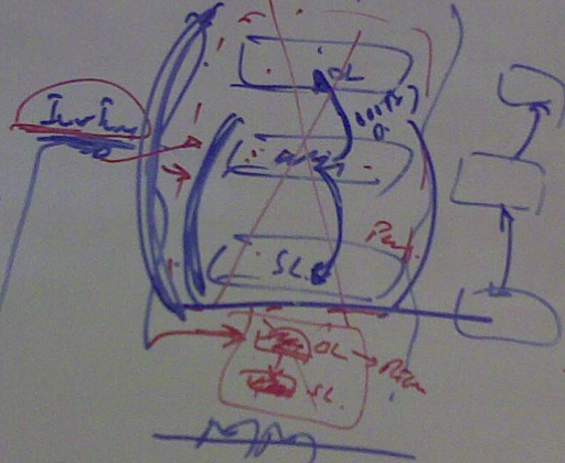 E71 whiteboard archive photo
