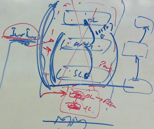 N900 whiteboard archive photo