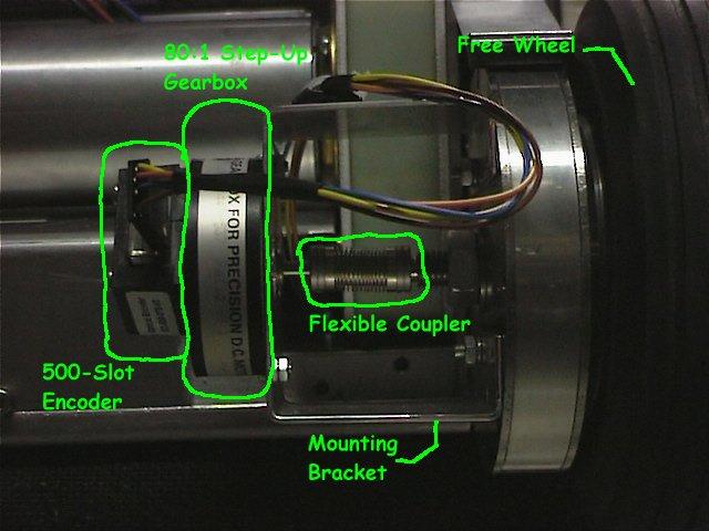 Dagda's odometry sensors